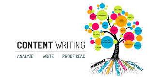 Mastery of different genres - Want to make a career in content writing - 5 skills you must learn to be successful in content writing