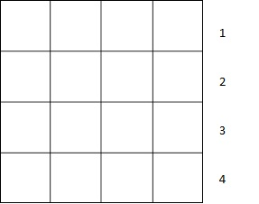 counting squares-1-ssc-je-discrimination-questions