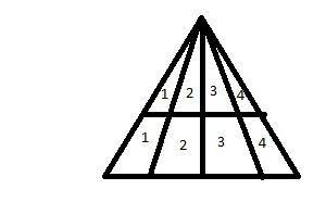 counting triangles 2-SSC JE Discrimination Questions