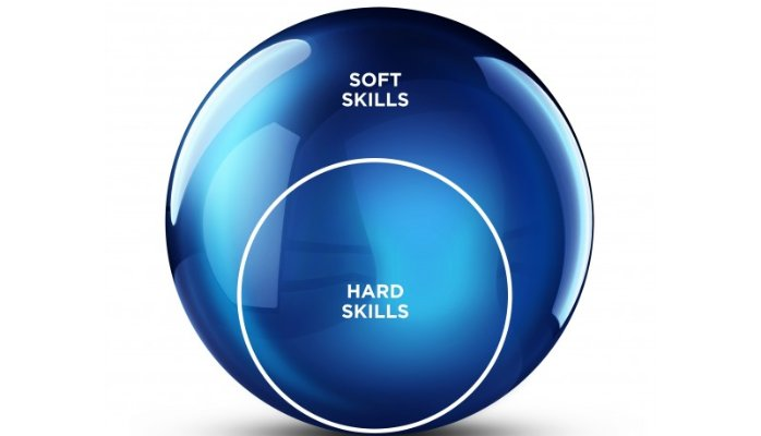 academic study is more useful - Importance of Soft Skills - Why Soft Skills are going to be the upcoming Diplomas